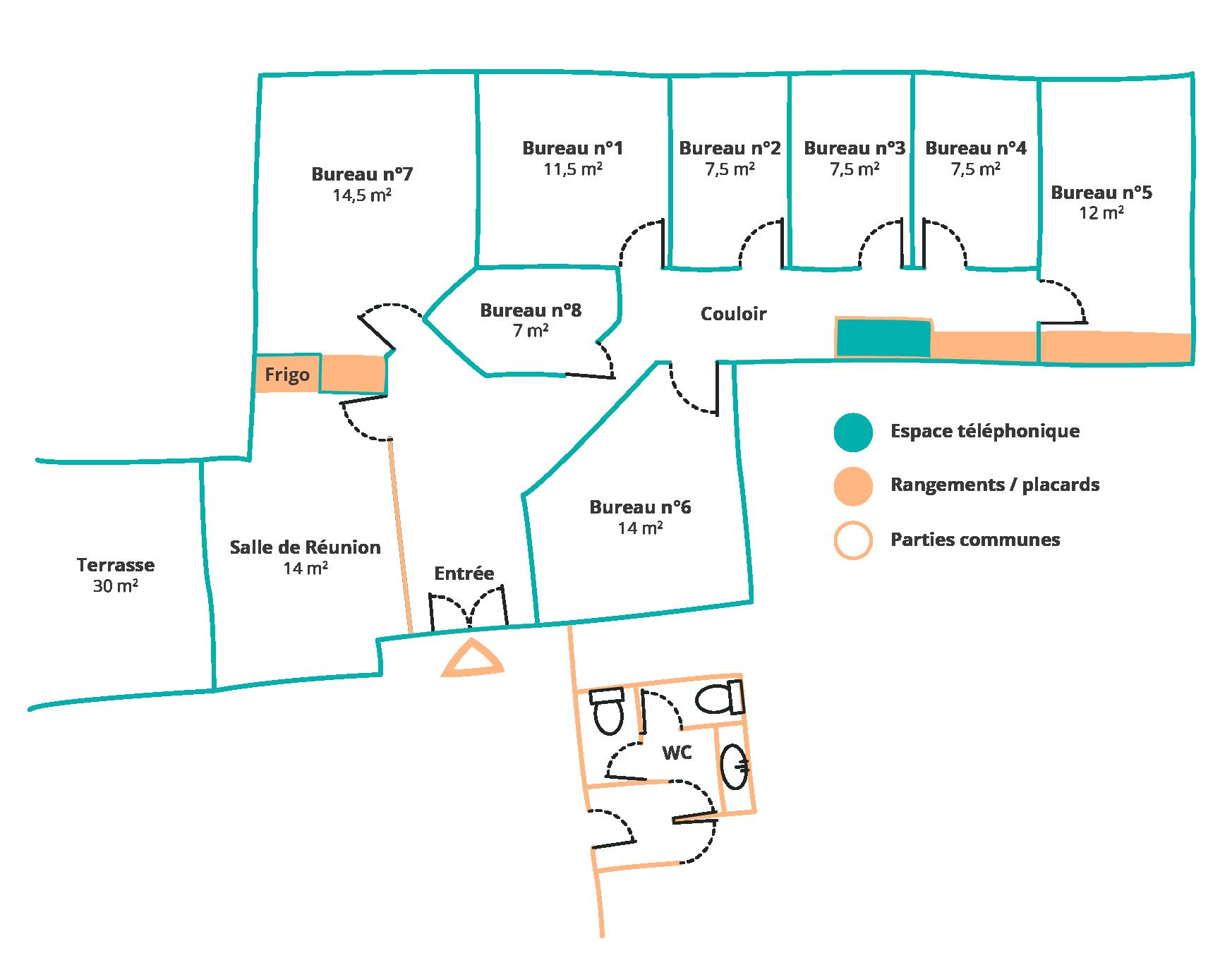 Répartition des bureaux de Bordo Buro